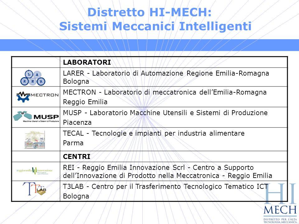 Distretto HI-MECH: Sistemi Meccanici Intelligenti