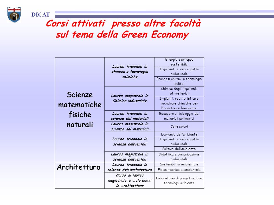 sul tema della Green Economy