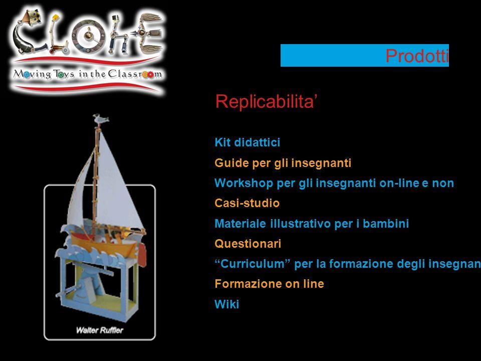 Prodotti Replicabilita' Kit didattici Guide per gli insegnanti