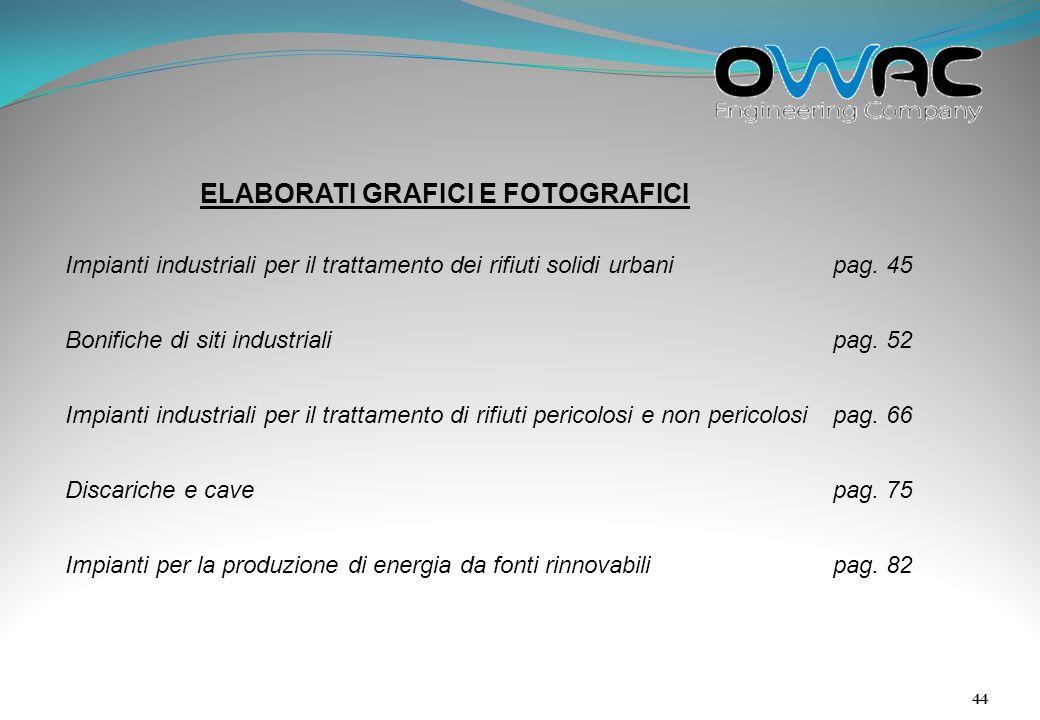 ELABORATI GRAFICI E FOTOGRAFICI