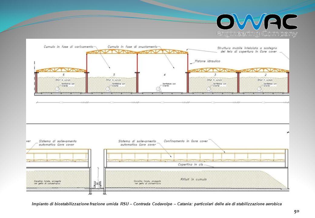 Impianto di biostabilizzazione frazione umida RSU – Contrada Codavolpe – Catania: particolari delle aie di stabilizzazione aerobica