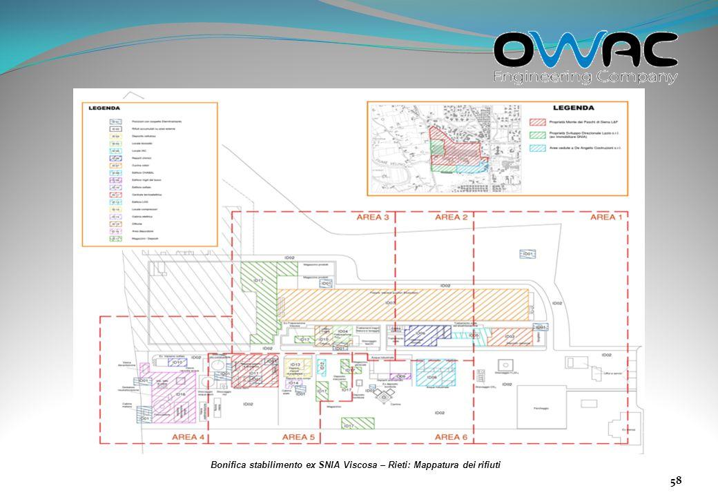 Bonifica stabilimento ex SNIA Viscosa – Rieti: Mappatura dei rifiuti