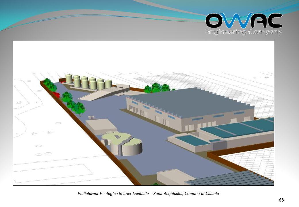 Piattaforma Ecologica in area Trenitalia – Zona Acquicella, Comune di Catania
