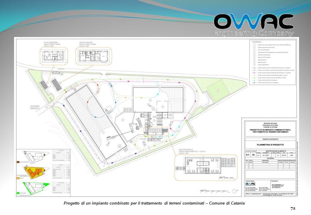 Progetto di un impianto combinato per il trattamento di terreni contaminati – Comune di Catania
