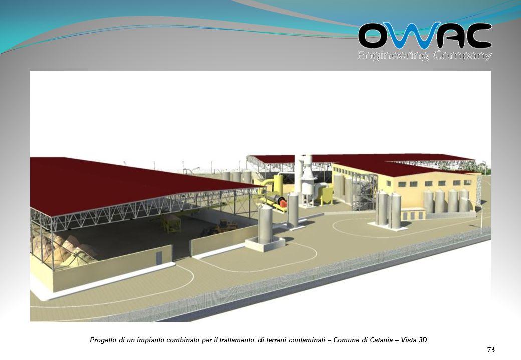 Progetto di un impianto combinato per il trattamento di terreni contaminati – Comune di Catania – Vista 3D