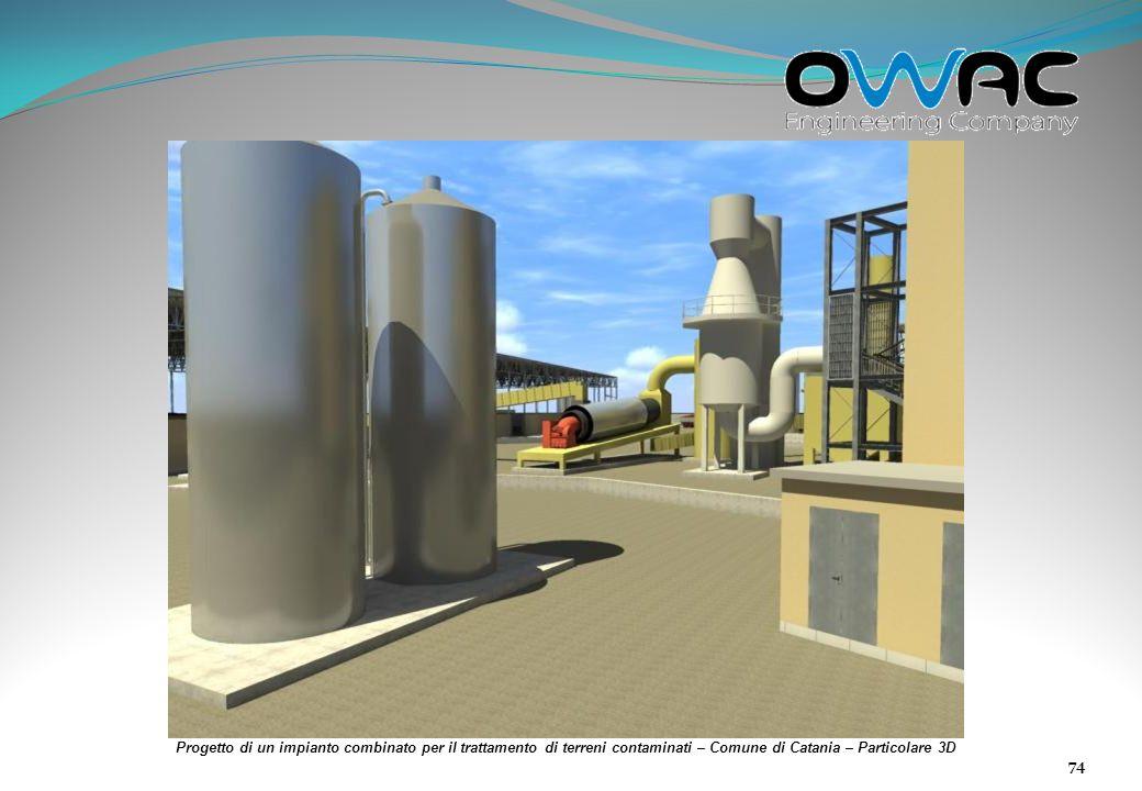 Progetto di un impianto combinato per il trattamento di terreni contaminati – Comune di Catania – Particolare 3D