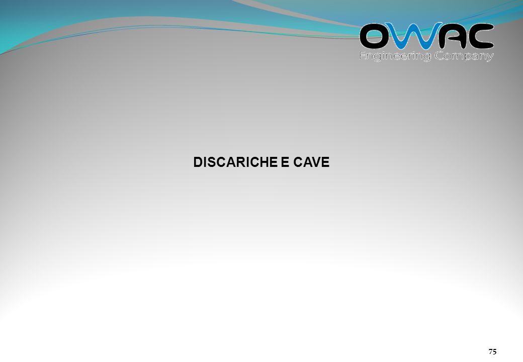 DISCARICHE E CAVE