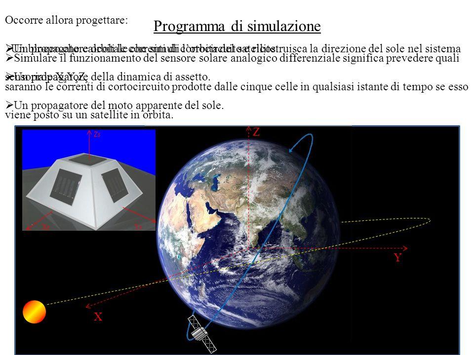 Programma di simulazione