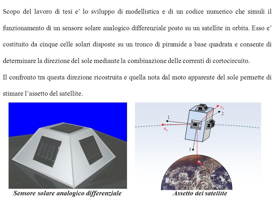Sensore solare analogico differenziale