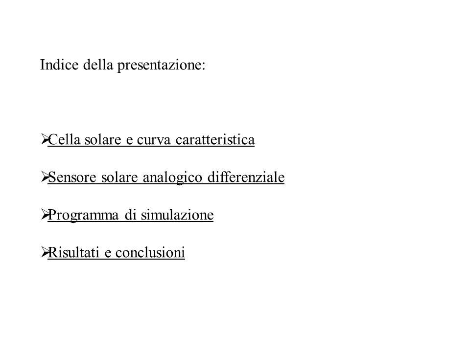 Indice della presentazione: