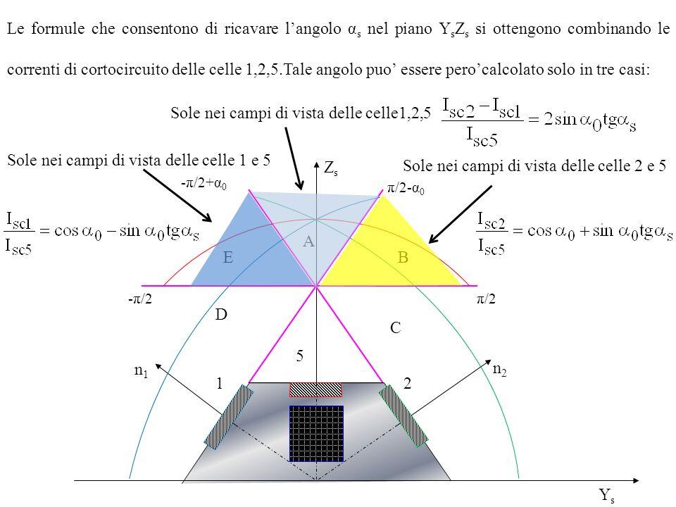 Sole nei campi di vista delle celle1,2,5