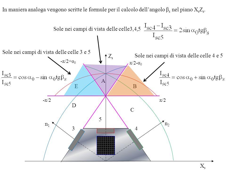 Sole nei campi di vista delle celle3,4,5