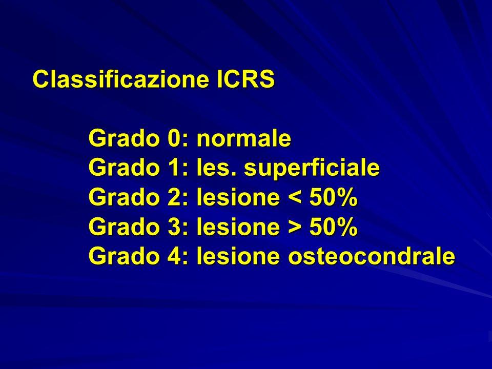 Classificazione ICRS Grado 0: normale Grado 1: les