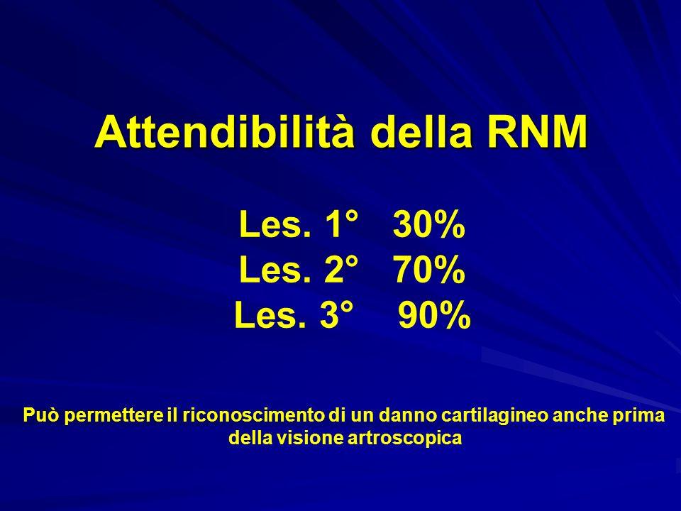 Attendibilità della RNM