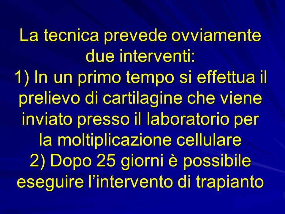 La tecnica prevede ovviamente due interventi: 1) In un primo tempo si effettua il prelievo di cartilagine che viene inviato presso il laboratorio per la moltiplicazione cellulare 2) Dopo 25 giorni è possibile eseguire l'intervento di trapianto
