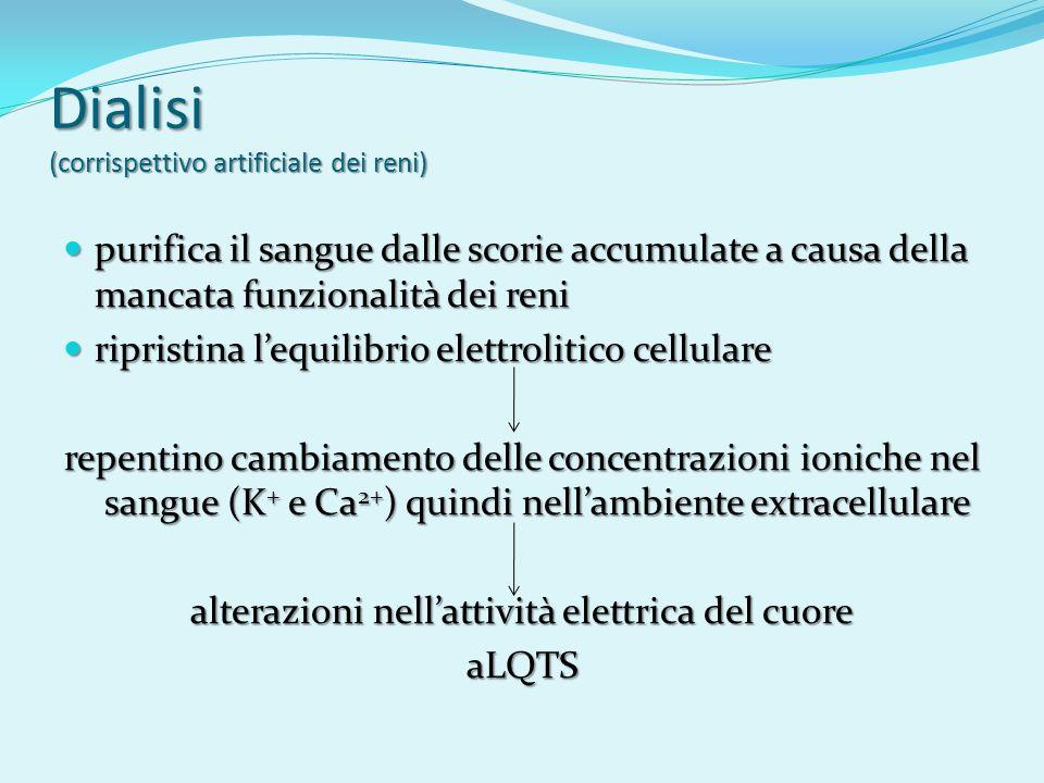 Dialisi (corrispettivo artificiale dei reni)
