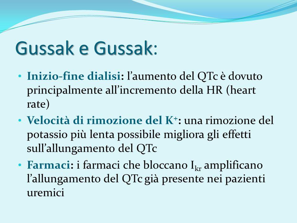 Gussak e Gussak: Inizio-fine dialisi: l'aumento del QTc è dovuto principalmente all'incremento della HR (heart rate)