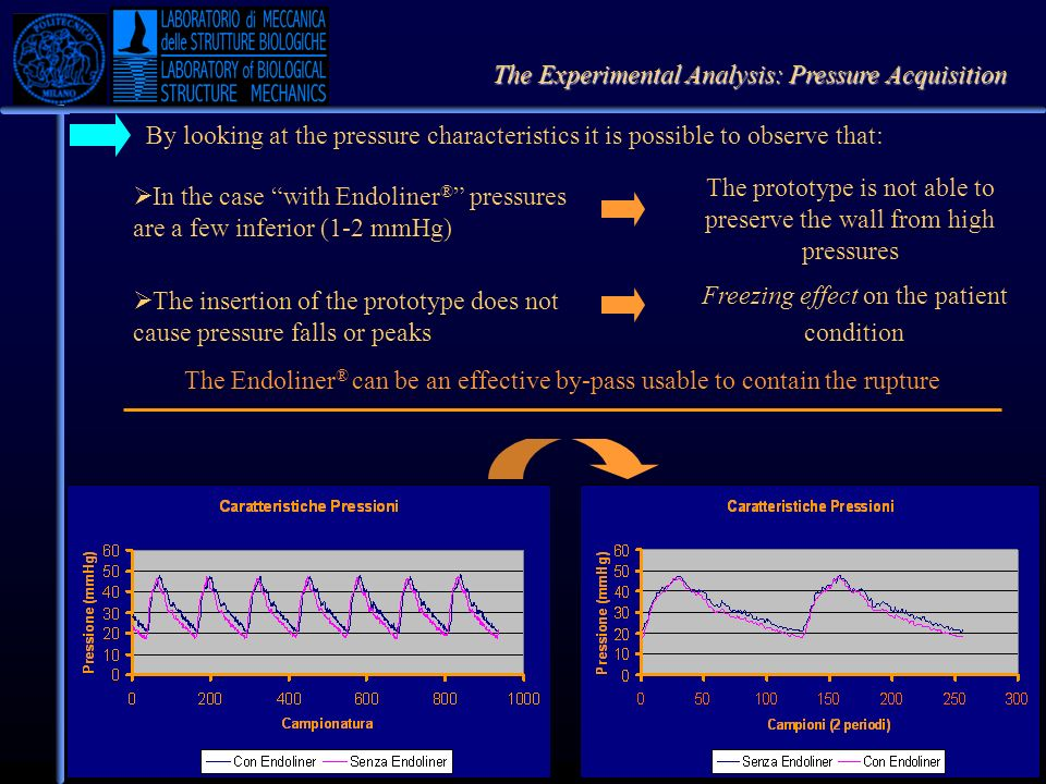 The Experimental Analysis: Pressure Acquisition