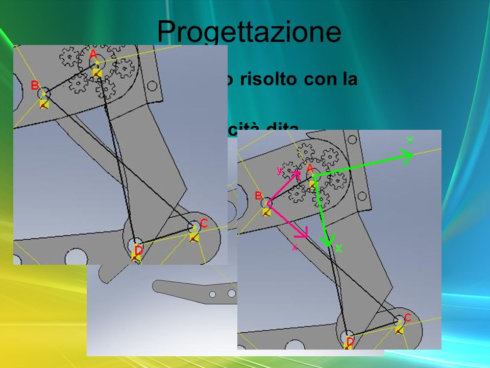 Progettazione Quadrilatero articolato risolto con la condizione :