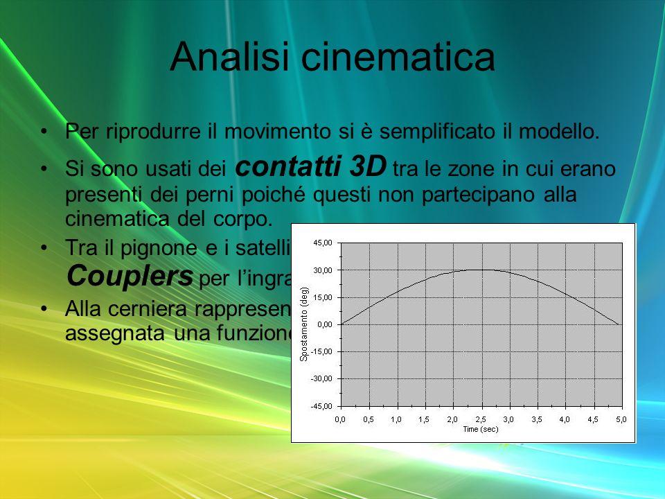 Analisi cinematica Per riprodurre il movimento si è semplificato il modello.