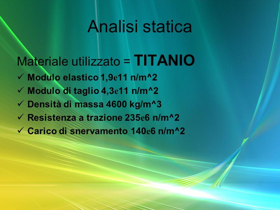 Analisi statica Materiale utilizzato = TITANIO