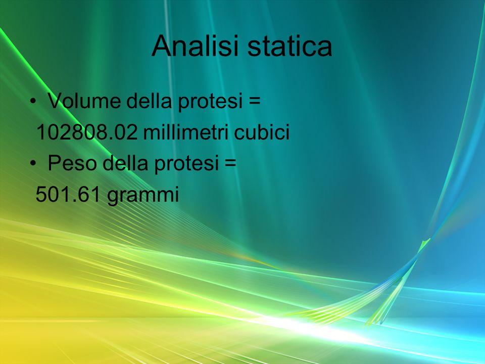 Analisi statica Volume della protesi = 102808.02 millimetri cubici