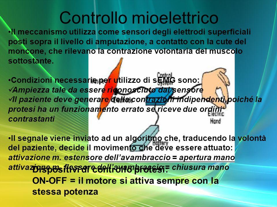 Controllo mioelettrico