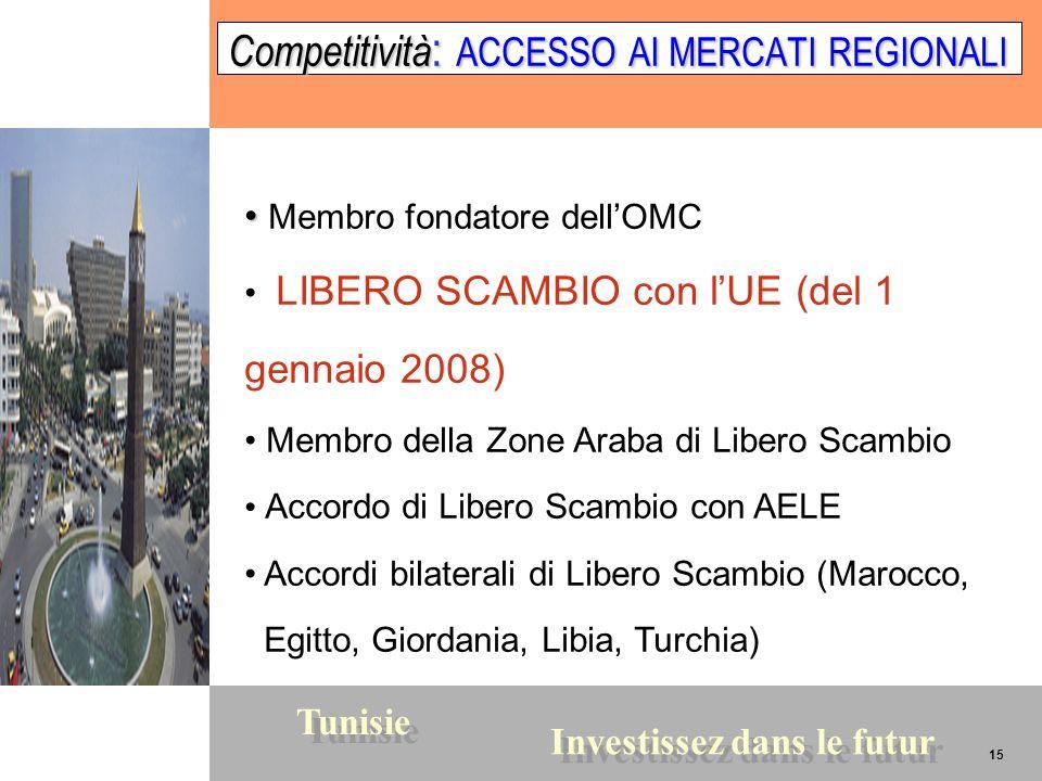 Competitività: ACCESSO AI MERCATI REGIONALI