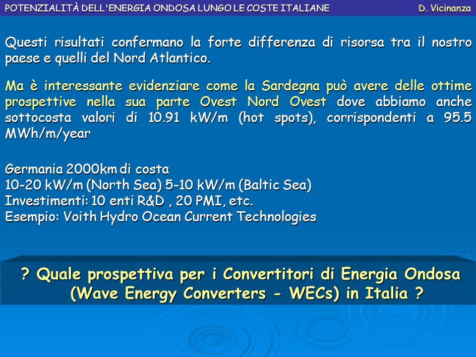 10-20 kW/m (North Sea) 5-10 kW/m (Baltic Sea)