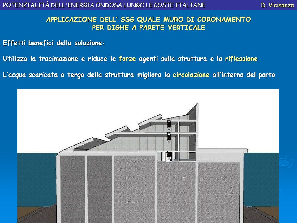 APPLICAZIONE DELL' SSG QUALE MURO DI CORONAMENTO