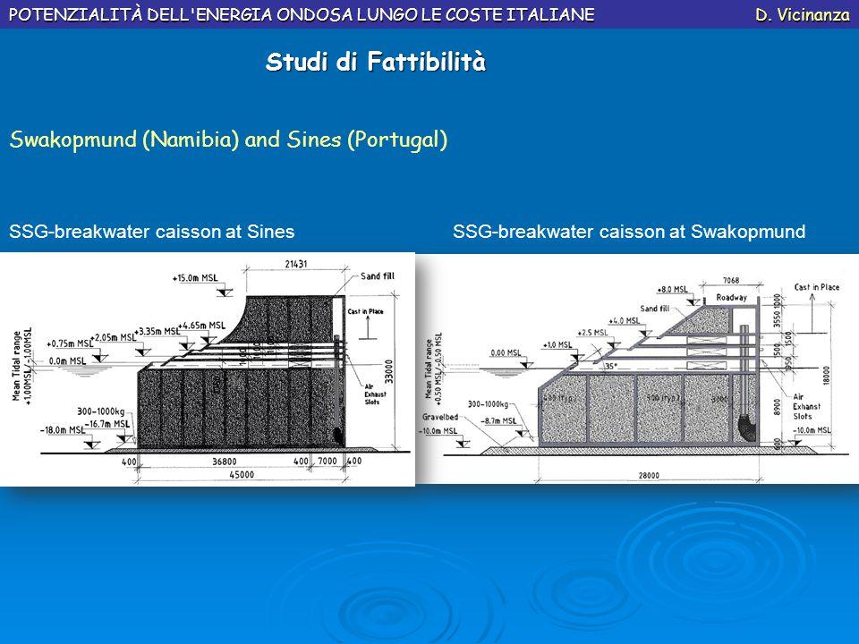 Studi di Fattibilità Swakopmund (Namibia) and Sines (Portugal)