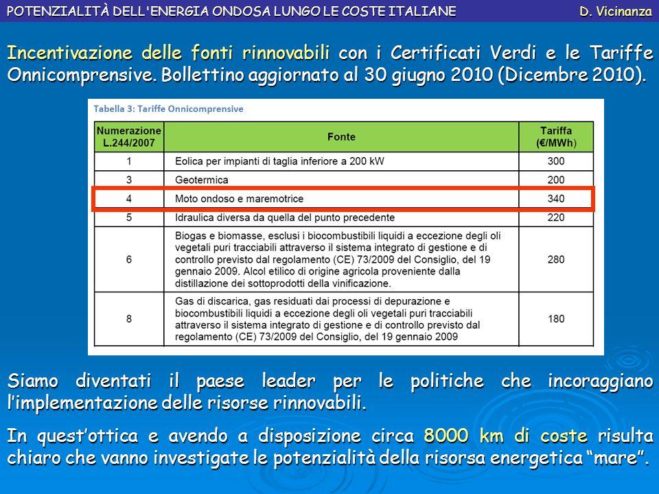 POTENZIALITÀ DELL ENERGIA ONDOSA LUNGO LE COSTE ITALIANE D. Vicinanza