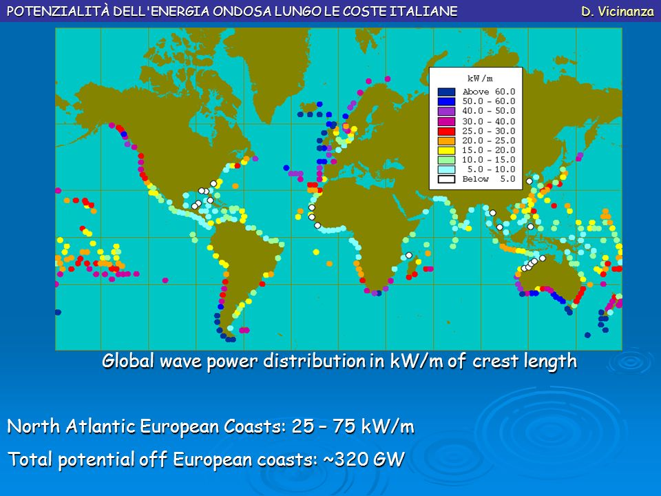 Global wave power distribution in kW/m of crest length