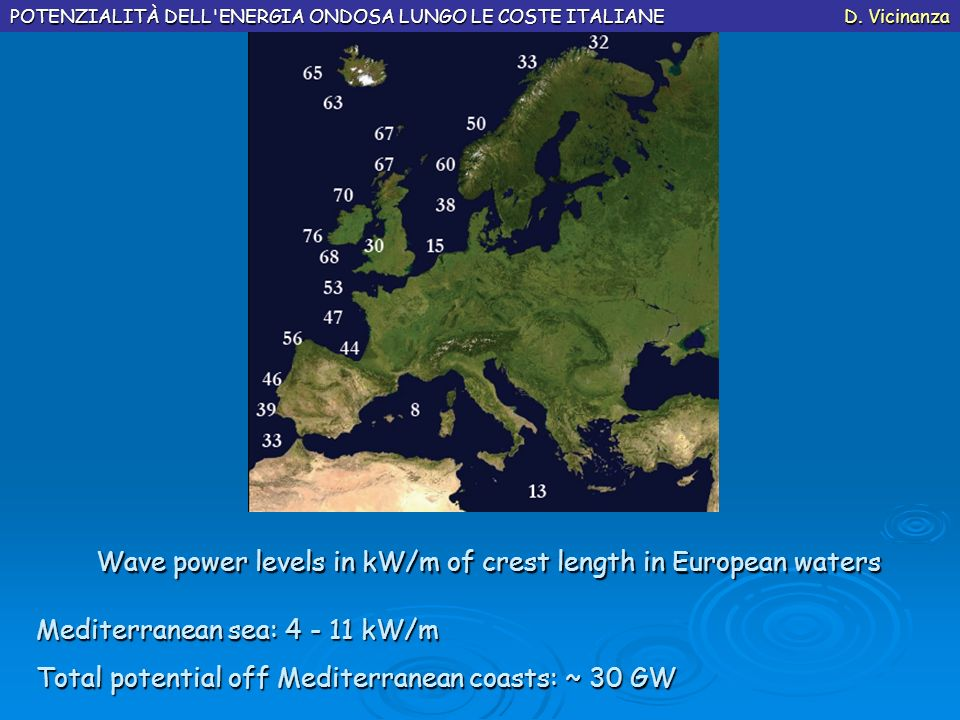 Wave power levels in kW/m of crest length in European waters