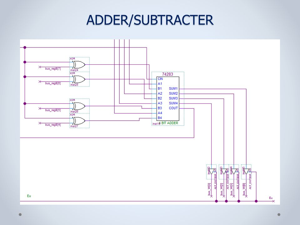 ADDER/SUBTRACTER
