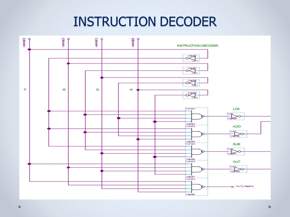 INSTRUCTION DECODER