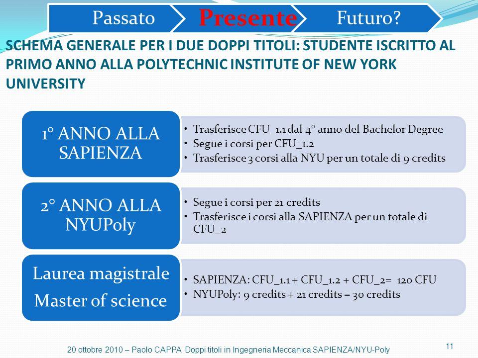 Passato Presente. Futuro SCHEMA GENERALE PER I DUE DOPPI TITOLI: STUDENTE ISCRITTO AL PRIMO ANNO ALLA POLYTECHNIC INSTITUTE OF NEW YORK UNIVERSITY.