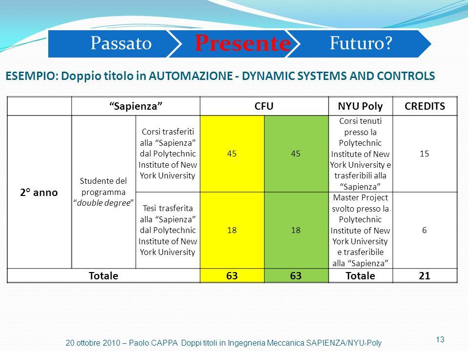ESEMPIO: Doppio titolo in AUTOMAZIONE - DYNAMIC SYSTEMS AND CONTROLS