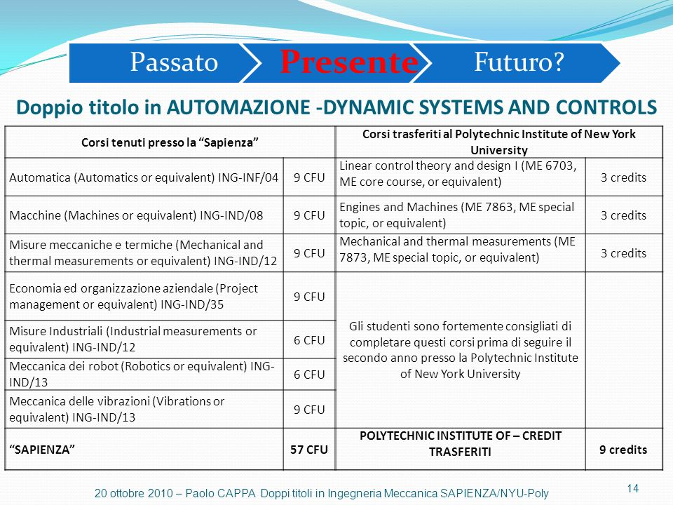 Doppio titolo in AUTOMAZIONE -DYNAMIC SYSTEMS AND CONTROLS