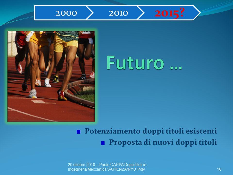 Futuro … 2015 2000 2010 Potenziamento doppi titoli esistenti