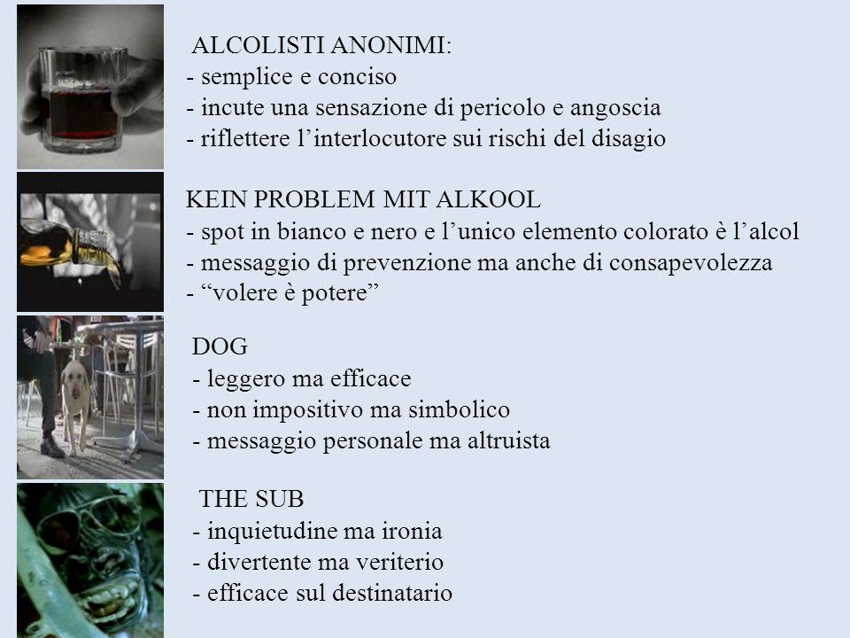 ALCOLISTI ANONIMI: - semplice e conciso - incute una sensazione di pericolo e angoscia - riflettere l'interlocutore sui rischi del disagio