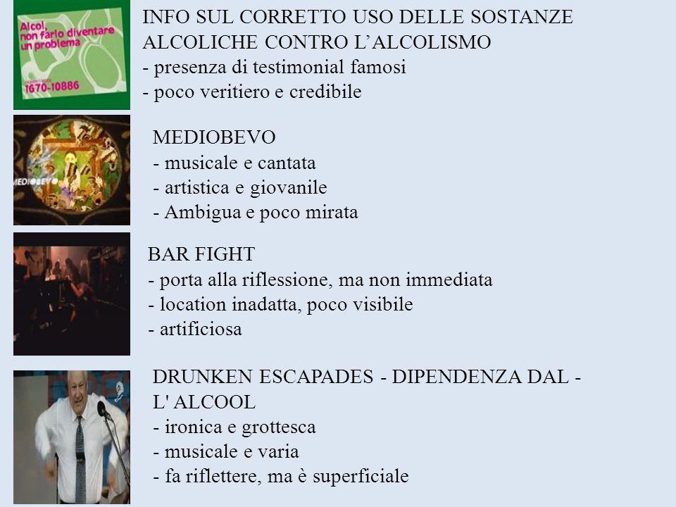 INFO SUL CORRETTO USO DELLE SOSTANZE ALCOLICHE CONTRO L'ALCOLISMO
