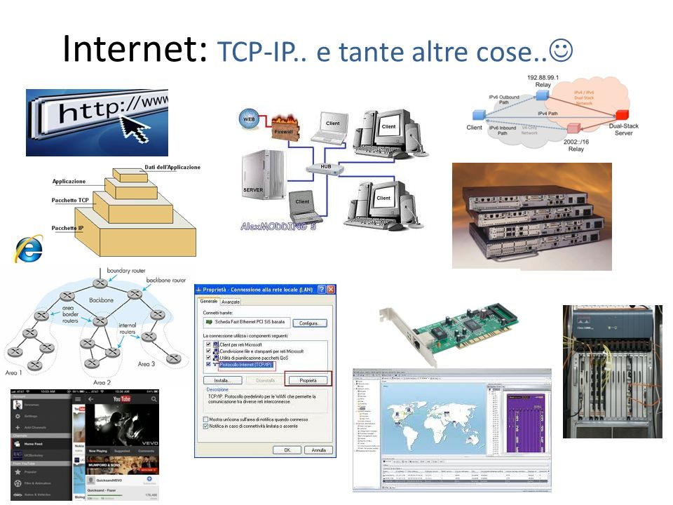 Internet: TCP-IP.. e tante altre cose..