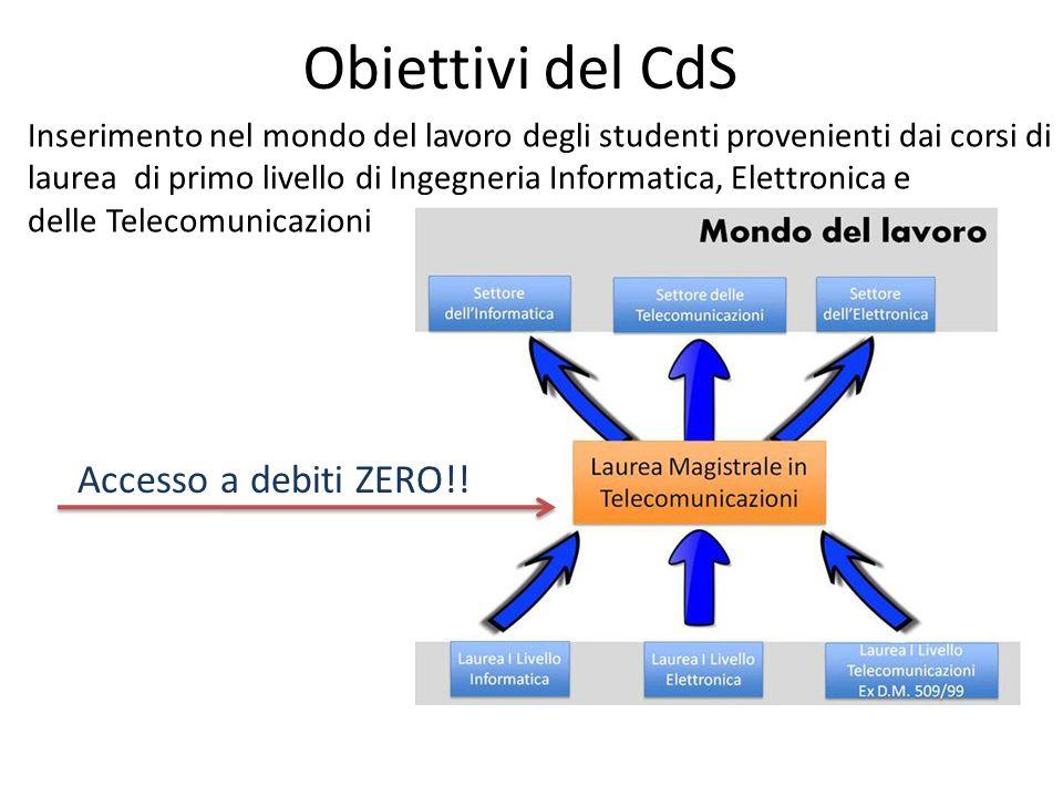 Obiettivi del CdS Accesso a debiti ZERO!!