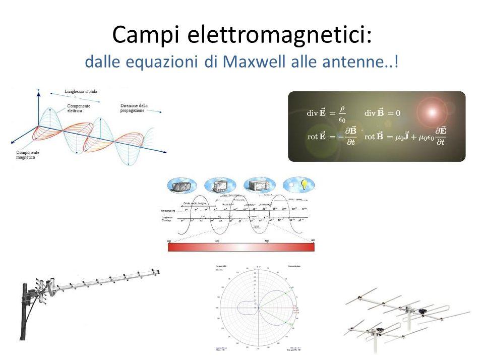 Campi elettromagnetici: dalle equazioni di Maxwell alle antenne..!