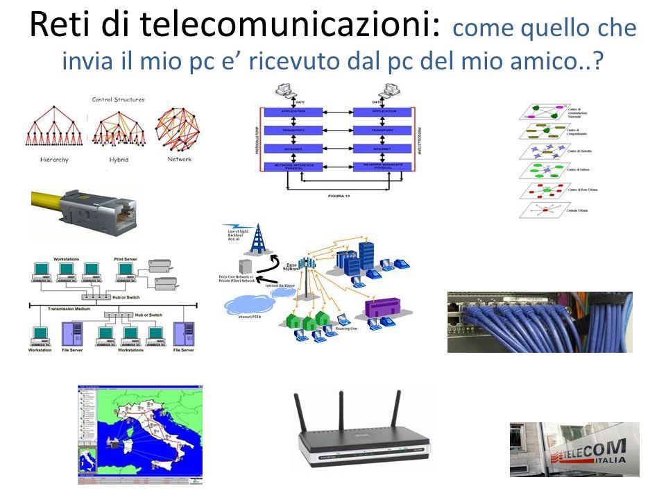 Reti di telecomunicazioni: come quello che invia il mio pc e' ricevuto dal pc del mio amico..