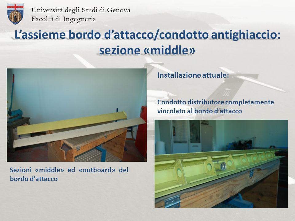 L'assieme bordo d'attacco/condotto antighiaccio: sezione «middle»