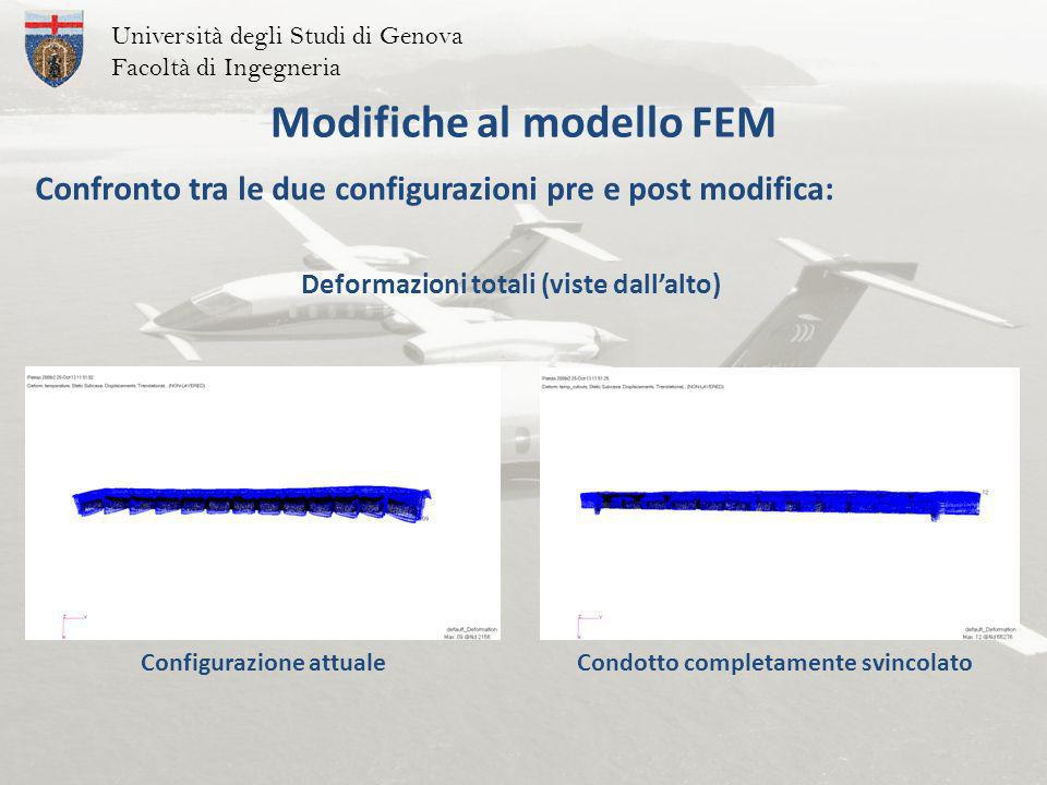 Modifiche al modello FEM