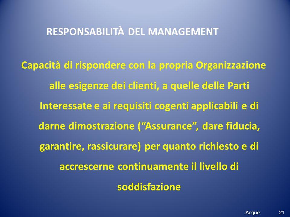 RESPONSABILITÀ DEL MANAGEMENT