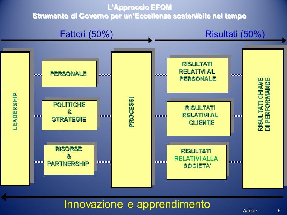 Innovazione e apprendimento